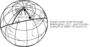 https://www.mapthematics.com/Essentials/Images/13_Great_circle.png