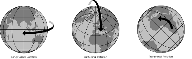 Mapthematics and Geocart: Map Projection Essentials
